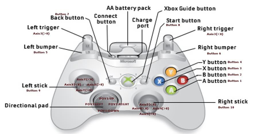 Grawries' Ultimate Guide to AL on PC: Full-Screen with Gamepad