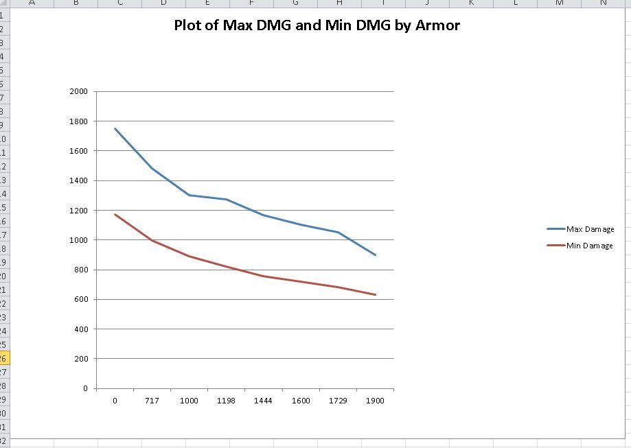 Name:  MaxMinDMG.JPG Views: 334 Size:  52.2 KB