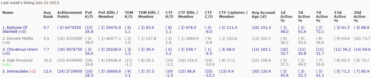 Name:  rank list.png Views: 951 Size:  24.5 KB