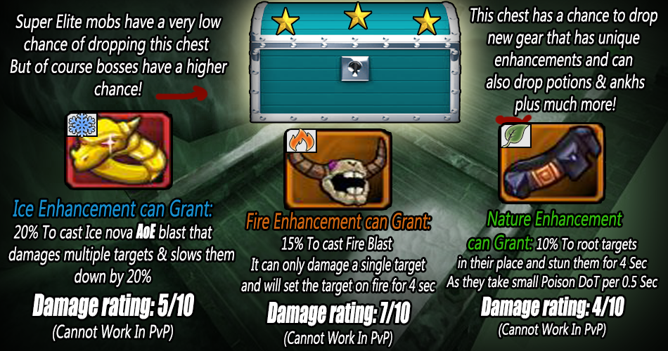 Name:  Super elite chest drops and new gear pieces explanation.png Views: 499 Size:  503.3 KB