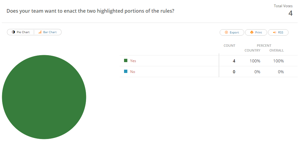 Name:  Team Changes Poll.png Views: 263 Size:  19.6 KB