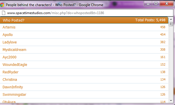 Name:  People behind the characters! - Who Posted-.png Views: 420 Size:  48.8 KB