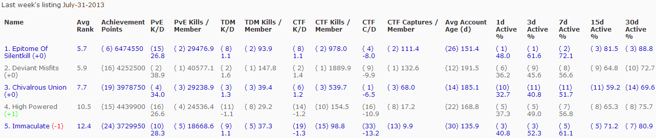 Name:  rank list.png Views: 946 Size:  24.5 KB
