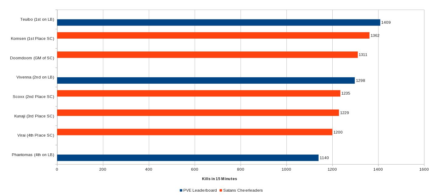 Name:  sc_vs_lb_chart.png Views: 285 Size:  31.4 KB