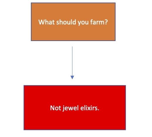 Name:  Meme farm.jpg Views: 520 Size:  20.8 KB