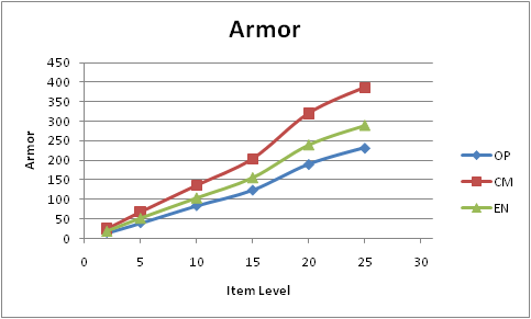Name:  Armor.png Views: 447 Size:  14.0 KB
