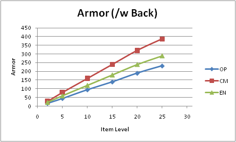 Name:  Armor_(_w_Back).PNG Views: 448 Size:  14.8 KB