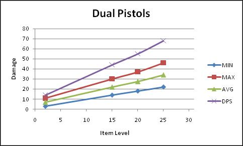 Name:  Dual_Pistols.PNG Views: 338 Size:  14.4 KB