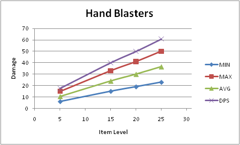 Name:  Hand_Blasters.PNG Views: 429 Size:  14.2 KB