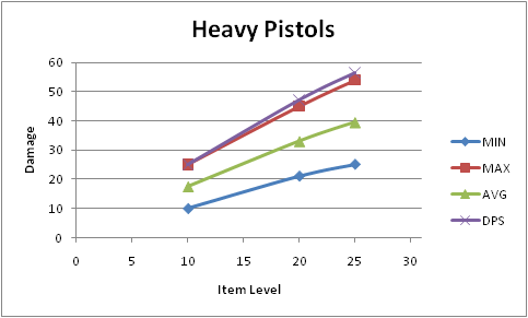 Name:  Heavy_Pistols.PNG Views: 372 Size:  13.6 KB