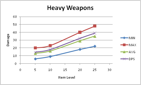 Name:  Heavy_Weapons.PNG Views: 378 Size:  14.4 KB