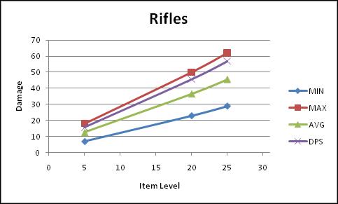 Name:  rifles.png Views: 392 Size:  13.9 KB