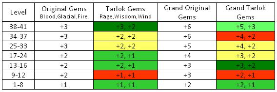 Name:  tarlok.png Views: 2837 Size:  8.6 KB