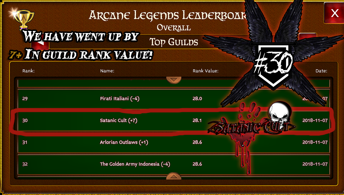 Name:  Satanic Cult Officially on the leaderboard 30th position in TOP GUILDS LB.png Views: 206 Size:  853.8 KB