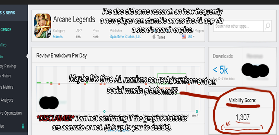 Name:  arcane legends app visibilty on a stores search engine graph.png Views: 355 Size:  212.0 KB