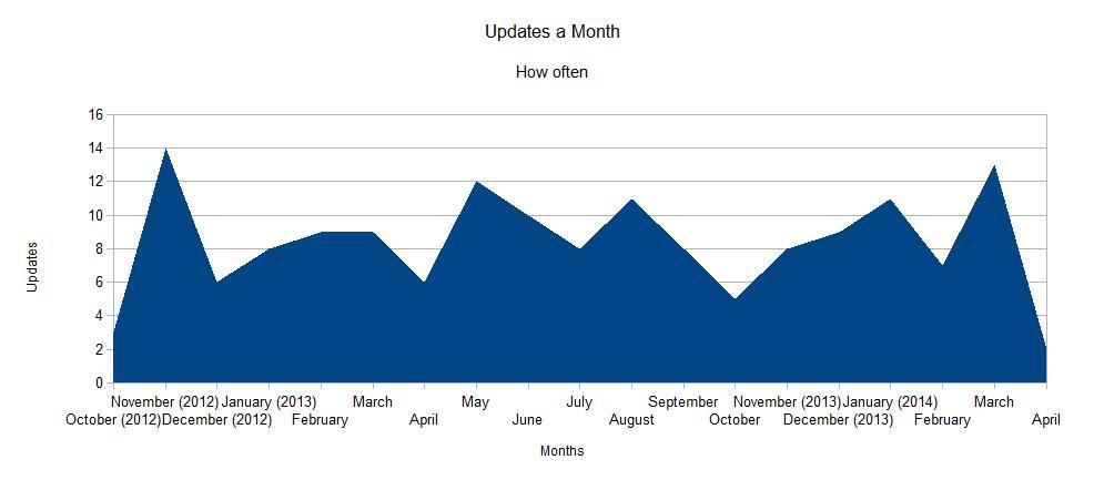 Name:  Chart AL 1 (04.05.14).jpg Views: 4878 Size:  28.7 KB