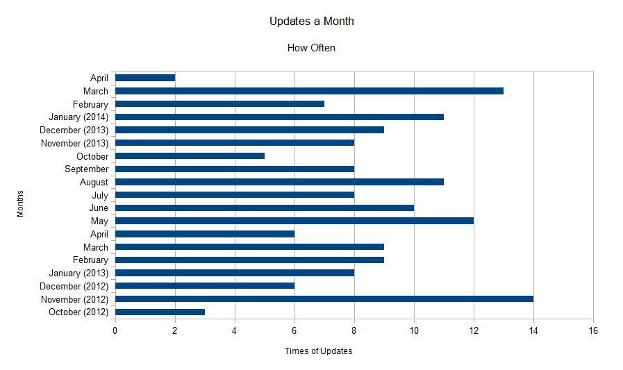 Name:  Chart AL 2 (04.05.14).jpg Views: 4994 Size:  42.3 KB